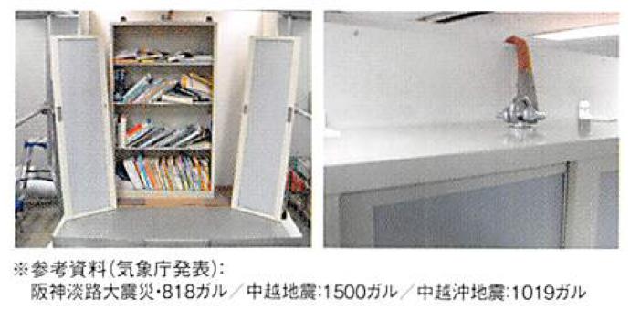 参考資料(希少価値発表)阪神淡路大震災:818ガル/中越地震:1500ガル/中越沖地震:1019ガル